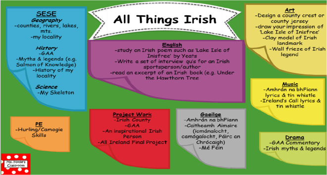 All things Irish plan